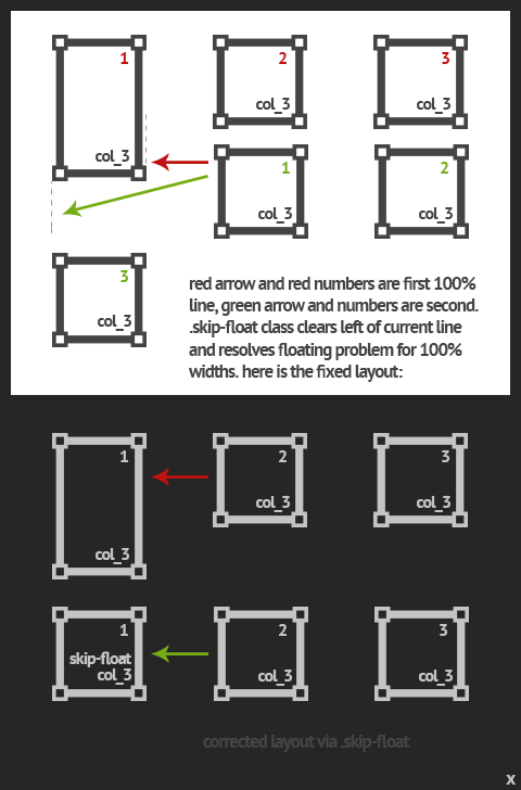 skip float tutorial image